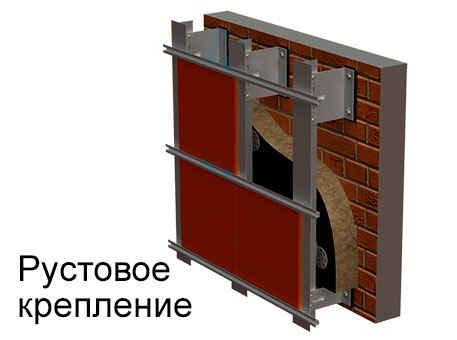 Рустовое крепление на алюминиевой подсистеме для керамогранита
